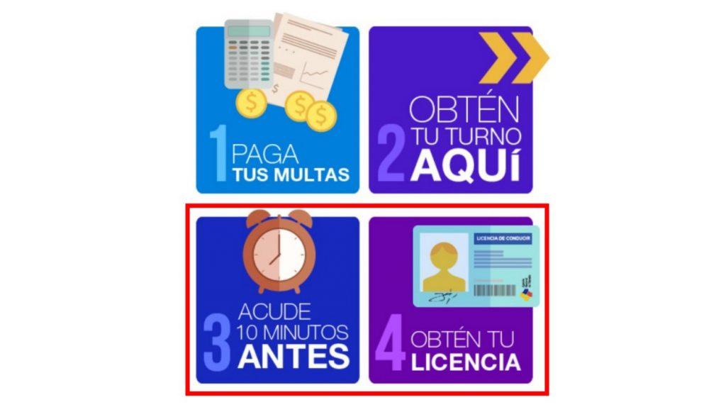 Obtener licencia 1